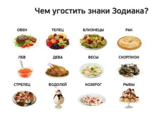 Diet the signs of the zodiac