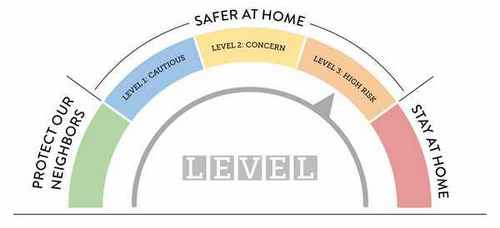 Jeffco To Soon Be Moved To 'Level Orange' On COVID-19 Dial